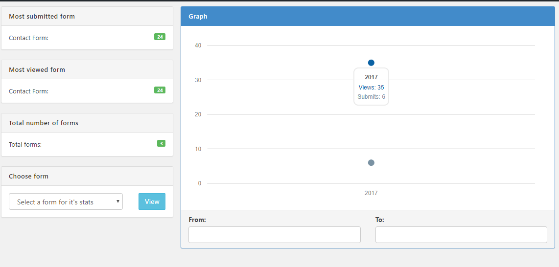 Form Analytics - Live Forms
